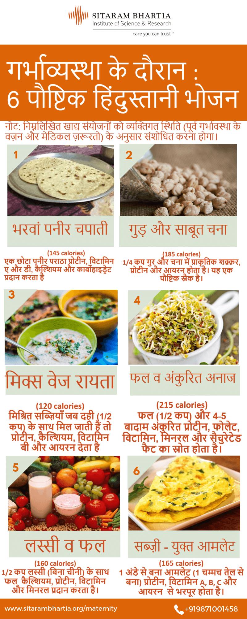 Diet Chart In Hindi Pdf