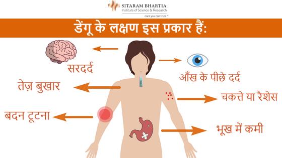 डेंगू के लक्षण और 5 आसान होम - केयर